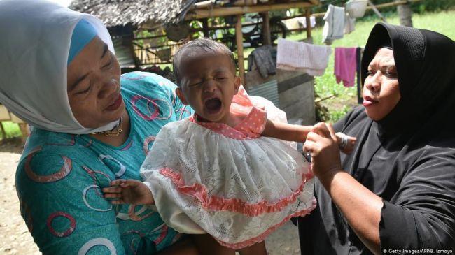ДУМ Дагестана: Женское обрезание— преступление игрех